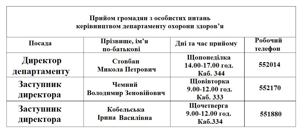 Графік-Прийому-Громадян-ДЕПАРТАМЕНТ-2-1